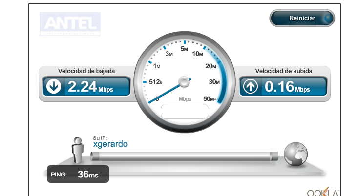 ANTEL speed test